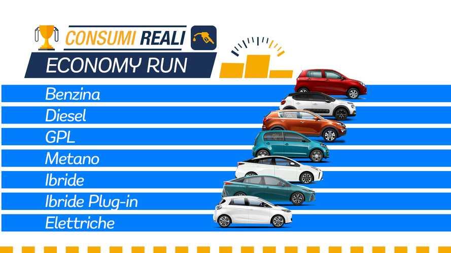 Quali sono le auto che consumano meno
