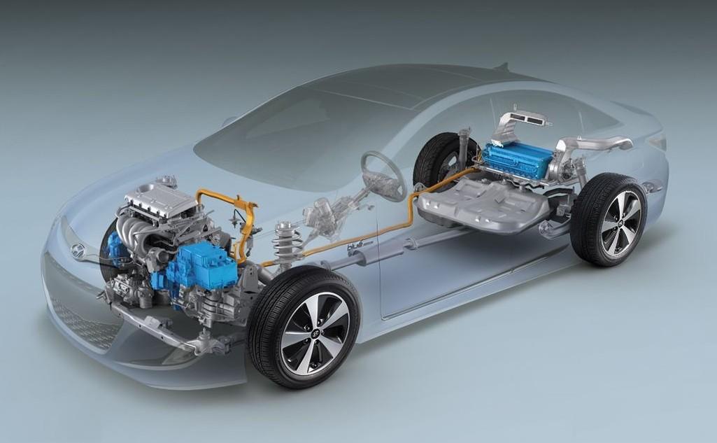 Qual è la differenza tra full hybrid e plug-in